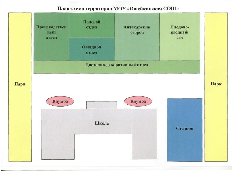 План-схема школьной