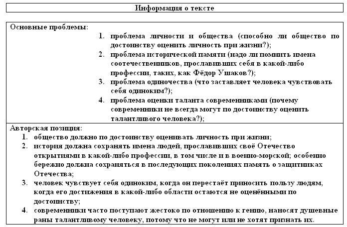 Для сочинения егэ по русскому языку 2014