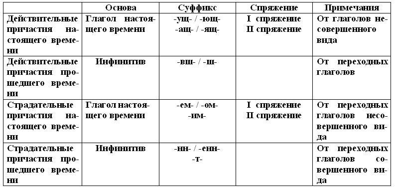 Tabl123.jpg