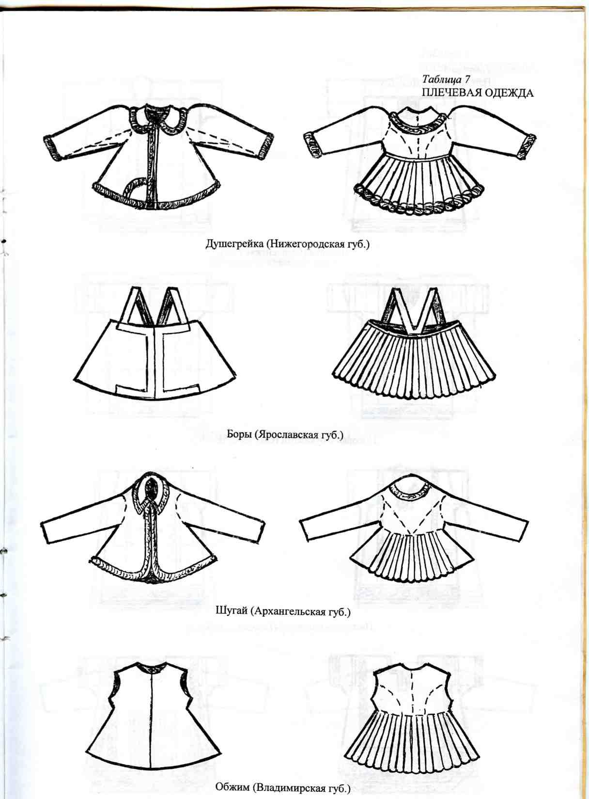 Как сшить казахский национальный костюм для девочки своими руками выкройки