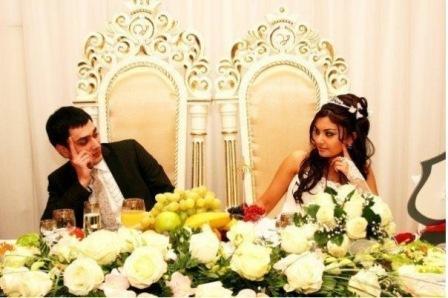 Свадьба в азербайджане традиции