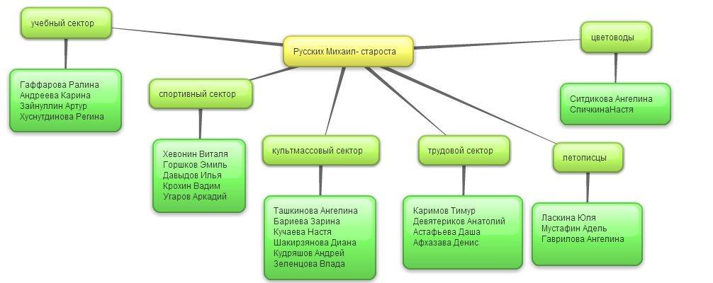 Гимназия № 102 города Казани