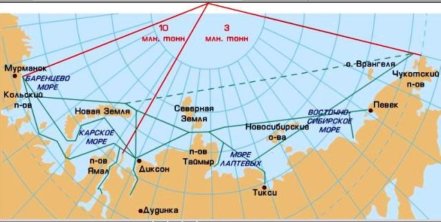 Скачать Карту Северного Морского Пути
