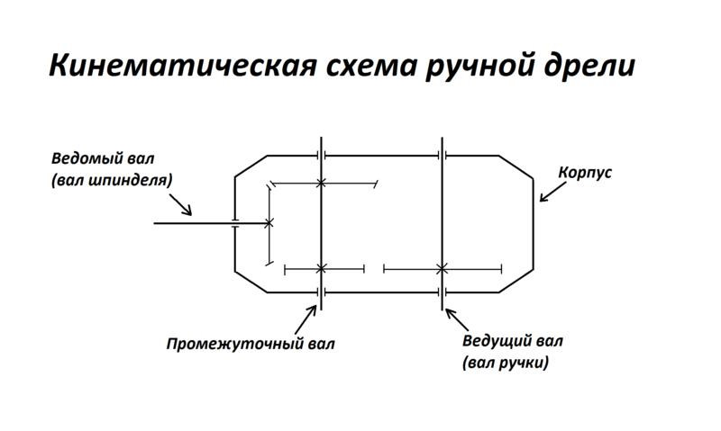 Кинематическая схема.png