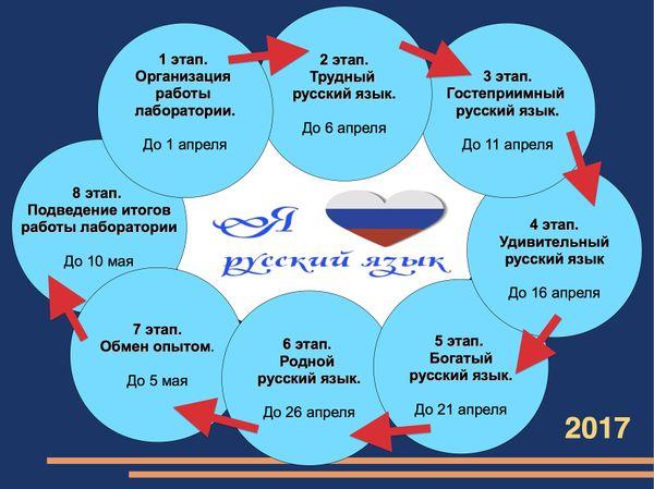 План работы в проекте Я люблю русский язык.jpg